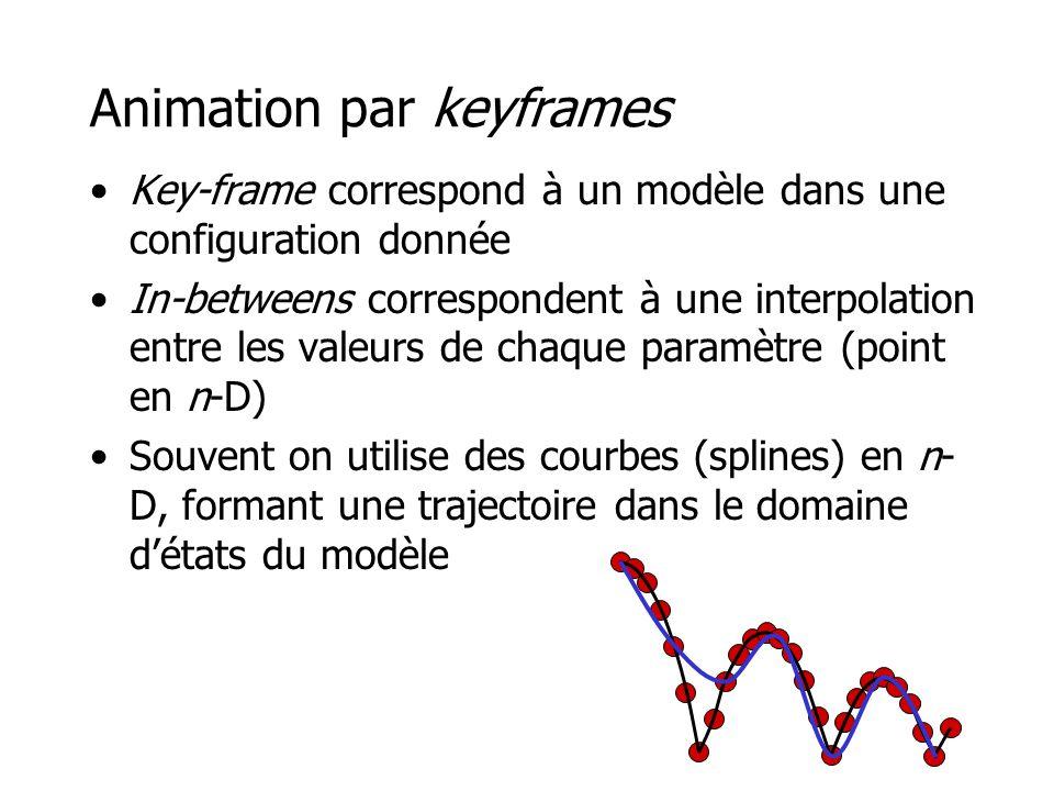 Animation par keyframes •Key-frame correspond à un modèle dans une configuration donnée •In-betweens correspondent à une interpolation entre les valeu
