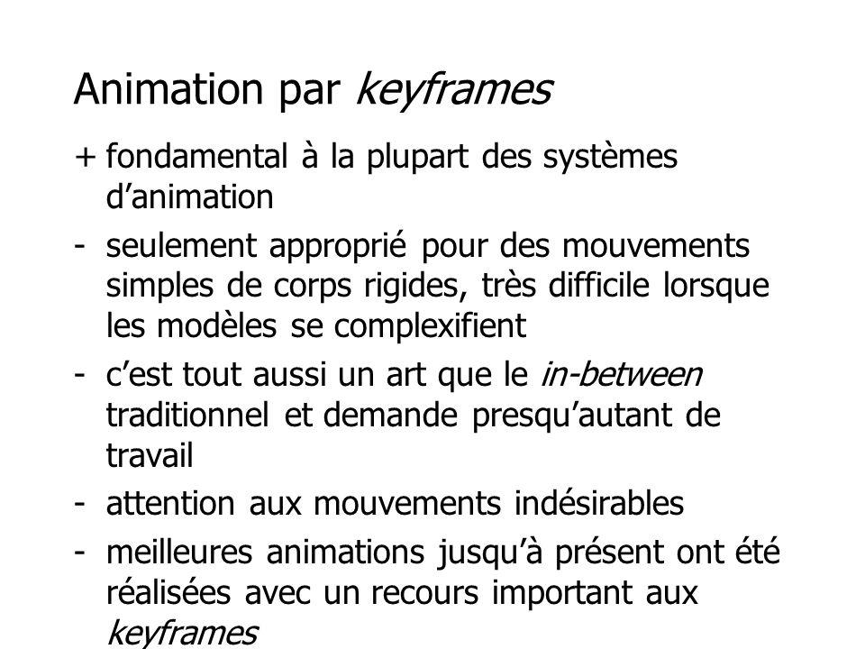 Animation par keyframes +fondamental à la plupart des systèmes d'animation -seulement approprié pour des mouvements simples de corps rigides, très difficile lorsque les modèles se complexifient -c'est tout aussi un art que le in-between traditionnel et demande presqu'autant de travail -attention aux mouvements indésirables -meilleures animations jusqu'à présent ont été réalisées avec un recours important aux keyframes