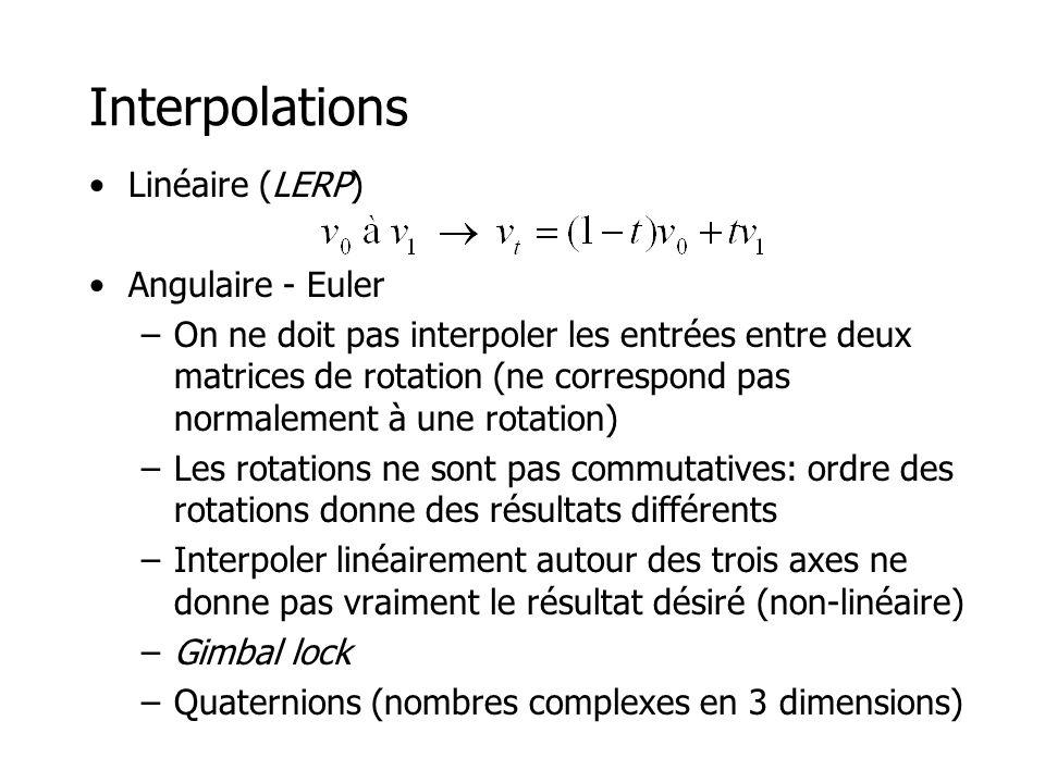 Interpolations •Linéaire (LERP) •Angulaire - Euler –On ne doit pas interpoler les entrées entre deux matrices de rotation (ne correspond pas normalement à une rotation) –Les rotations ne sont pas commutatives: ordre des rotations donne des résultats différents –Interpoler linéairement autour des trois axes ne donne pas vraiment le résultat désiré (non-linéaire) –Gimbal lock –Quaternions (nombres complexes en 3 dimensions)