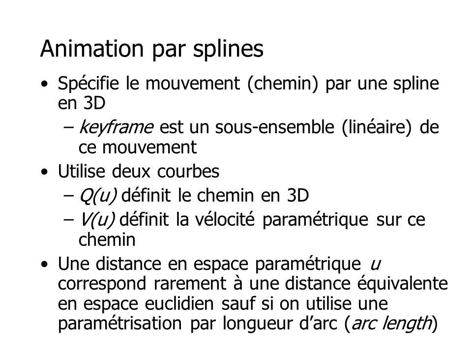 Animation par splines •Spécifie le mouvement (chemin) par une spline en 3D –keyframe est un sous-ensemble (linéaire) de ce mouvement •Utilise deux courbes –Q(u) définit le chemin en 3D –V(u) définit la vélocité paramétrique sur ce chemin •Une distance en espace paramétrique u correspond rarement à une distance équivalente en espace euclidien sauf si on utilise une paramétrisation par longueur d'arc (arc length)