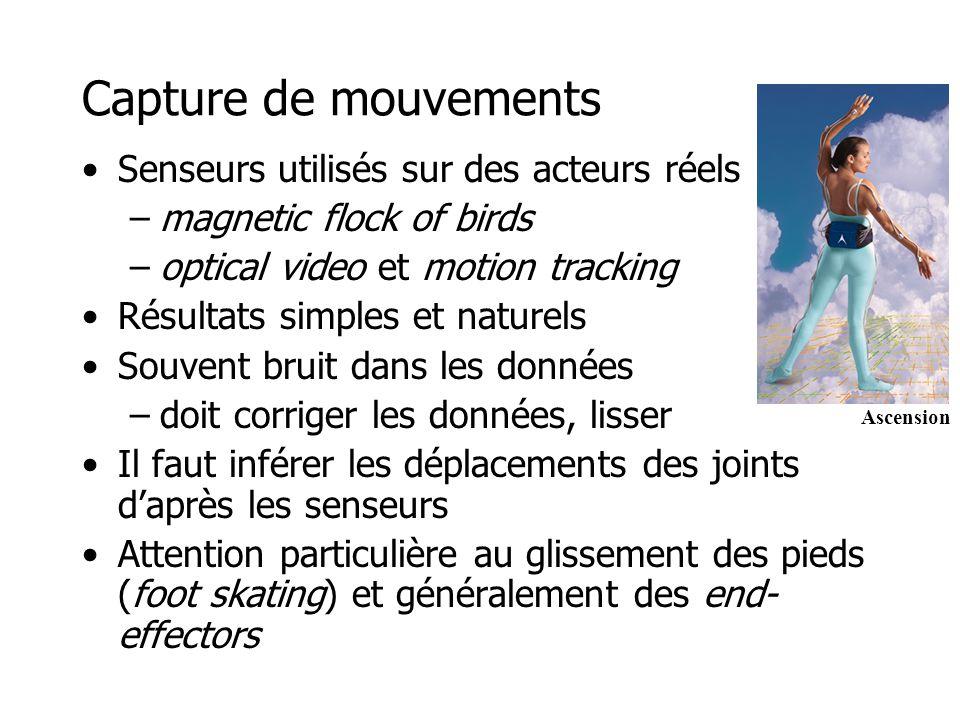 Capture de mouvements •Senseurs utilisés sur des acteurs réels –magnetic flock of birds –optical video et motion tracking •Résultats simples et nature