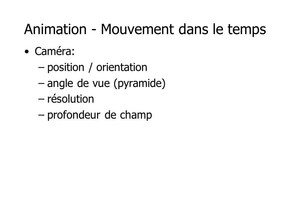 Animation - Mouvement dans le temps •Caméra: –position / orientation –angle de vue (pyramide) –résolution –profondeur de champ