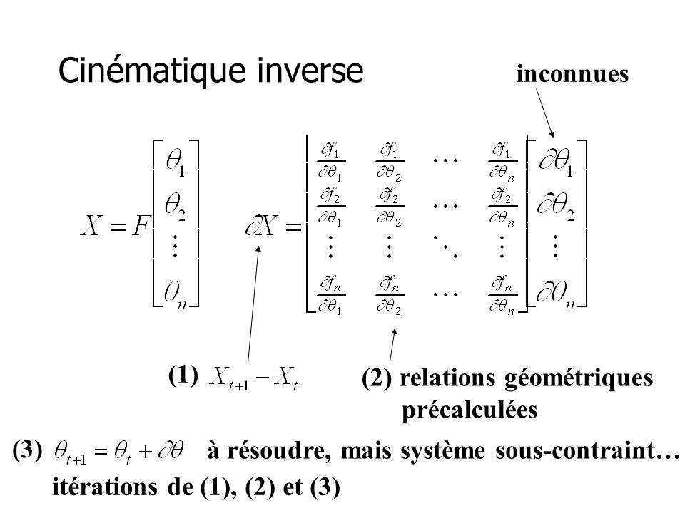 (2) relations géométriques précalculées inconnues itérations de (1), (2) et (3) (1) à résoudre, mais système sous-contraint… (3)