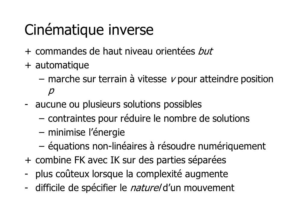 Cinématique inverse +commandes de haut niveau orientées but +automatique –marche sur terrain à vitesse v pour atteindre position p -aucune ou plusieur