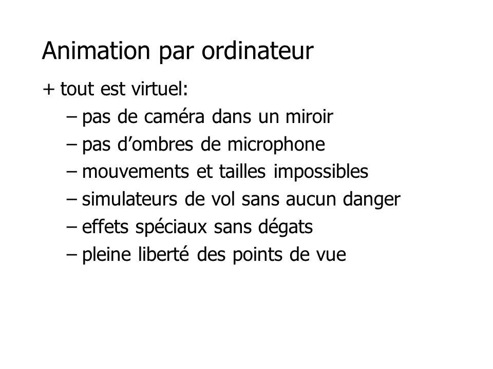 Animation par ordinateur +tout est virtuel: –pas de caméra dans un miroir –pas d'ombres de microphone –mouvements et tailles impossibles –simulateurs