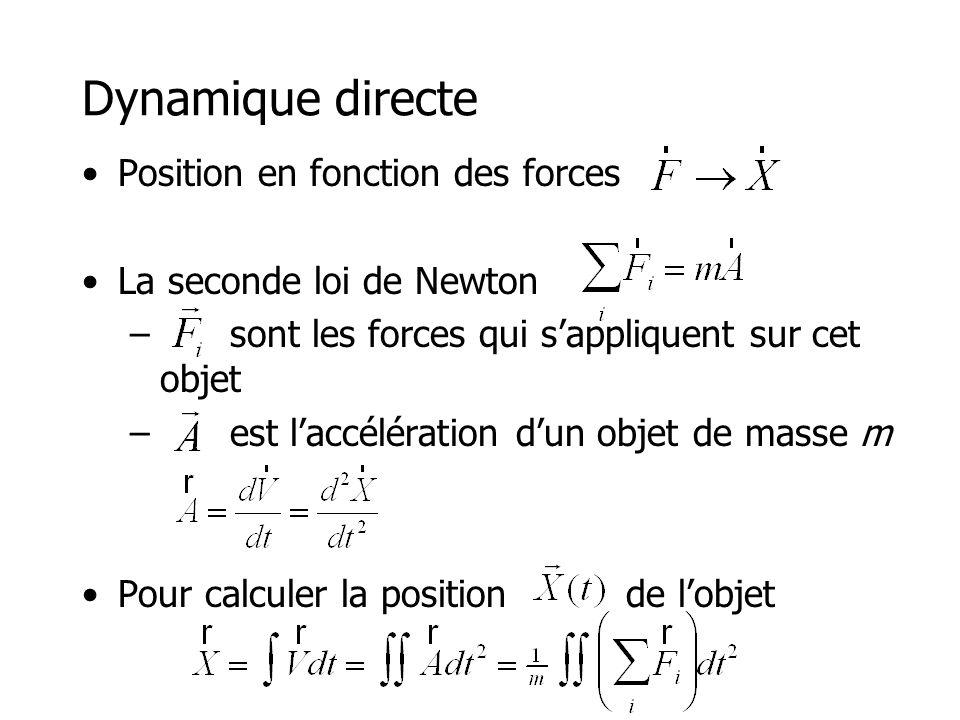 Dynamique directe •Position en fonction des forces •La seconde loi de Newton – sont les forces qui s'appliquent sur cet objet – est l'accélération d'u