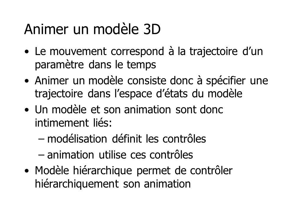 Animer un modèle 3D •Le mouvement correspond à la trajectoire d'un paramètre dans le temps •Animer un modèle consiste donc à spécifier une trajectoire dans l'espace d'états du modèle •Un modèle et son animation sont donc intimement liés: –modélisation définit les contrôles –animation utilise ces contrôles •Modèle hiérarchique permet de contrôler hiérarchiquement son animation