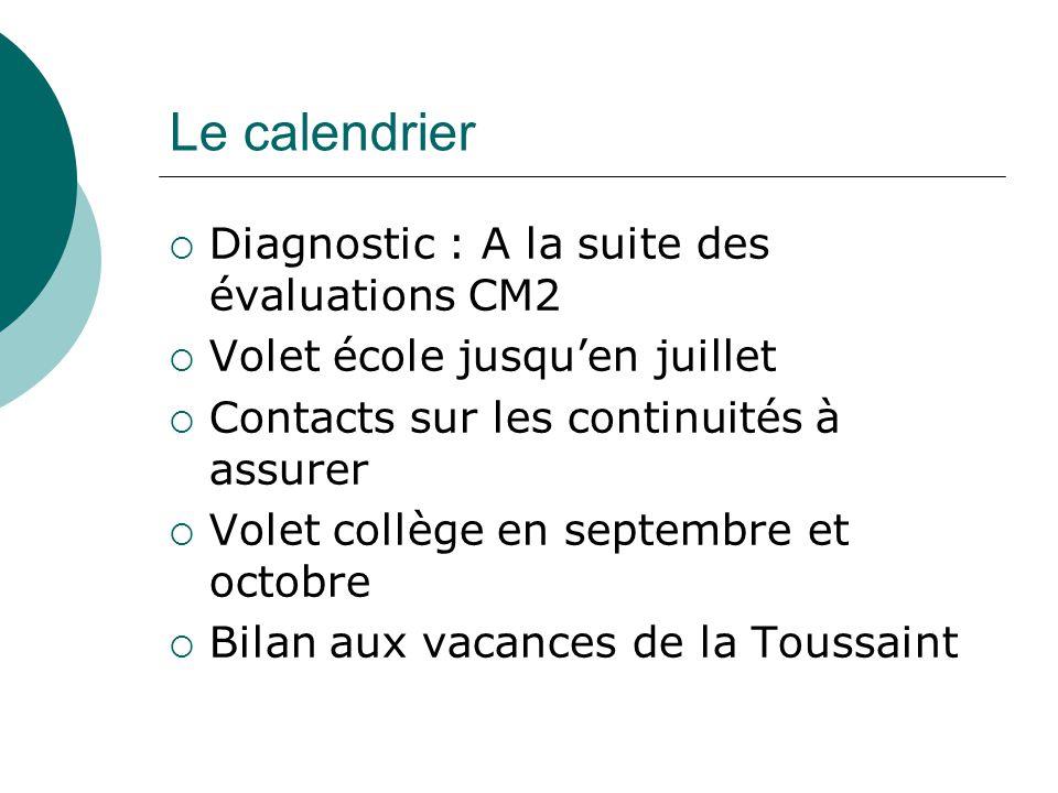Le calendrier  Diagnostic : A la suite des évaluations CM2  Volet école jusqu'en juillet  Contacts sur les continuités à assurer  Volet collège en septembre et octobre  Bilan aux vacances de la Toussaint