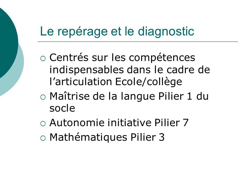 Le repérage et le diagnostic  Centrés sur les compétences indispensables dans le cadre de l'articulation Ecole/collège  Maîtrise de la langue Pilier 1 du socle  Autonomie initiative Pilier 7  Mathématiques Pilier 3