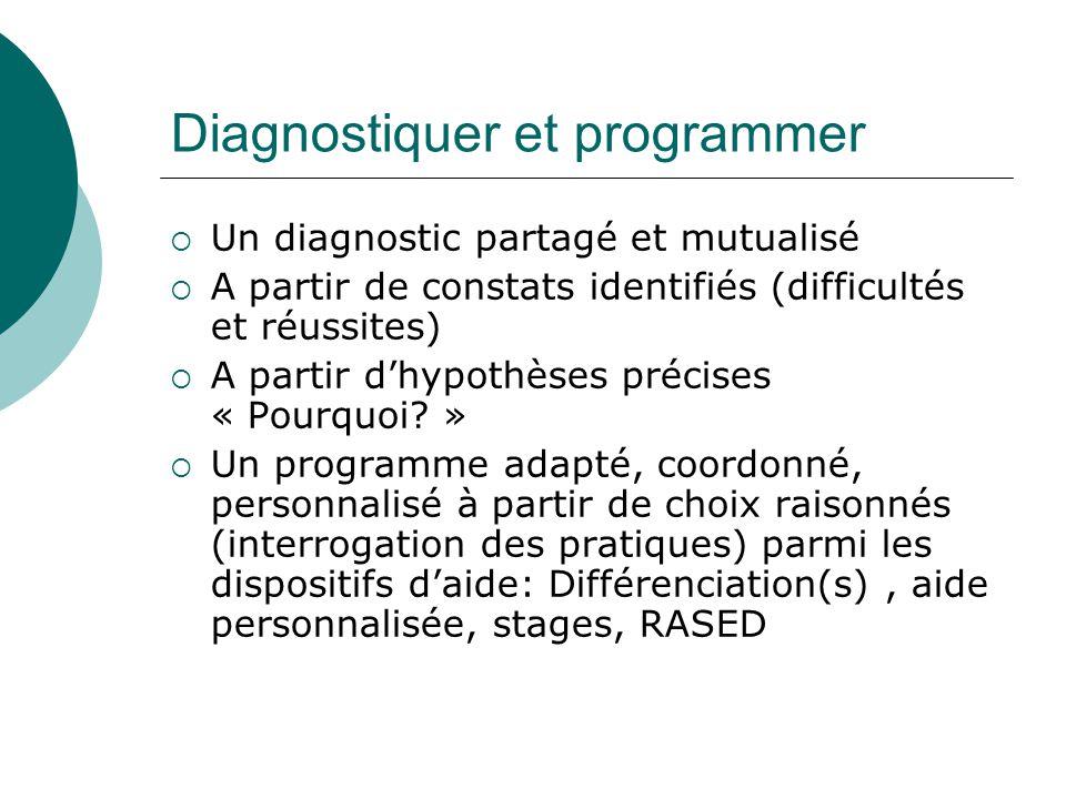 Diagnostiquer et programmer  Un diagnostic partagé et mutualisé  A partir de constats identifiés (difficultés et réussites)  A partir d'hypothèses précises « Pourquoi.