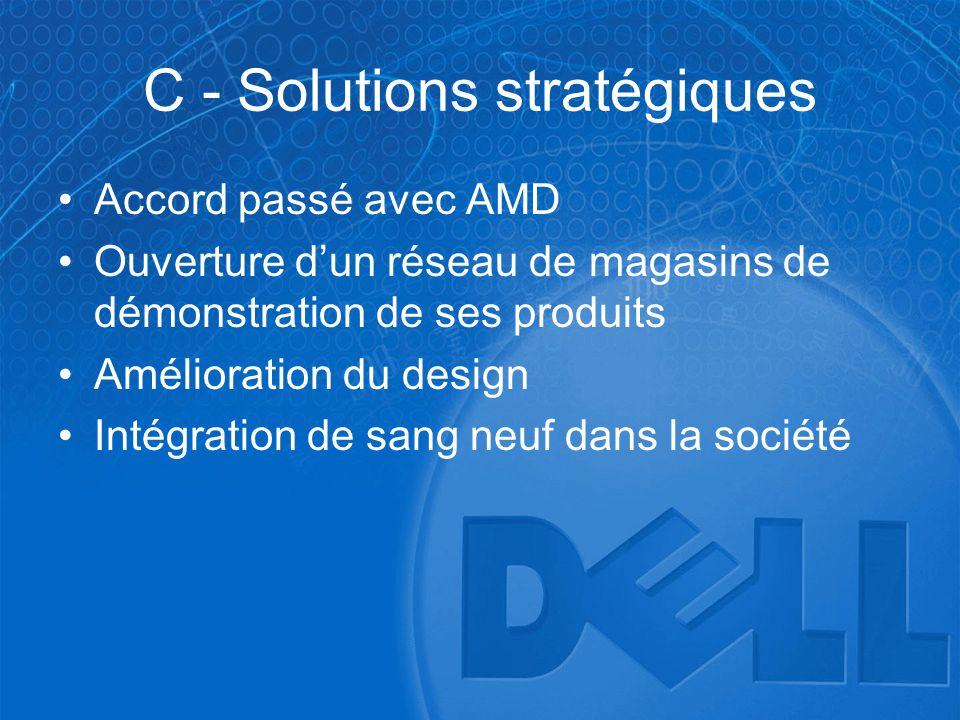 C - Solutions stratégiques •Accord passé avec AMD •Ouverture d'un réseau de magasins de démonstration de ses produits •Amélioration du design •Intégra
