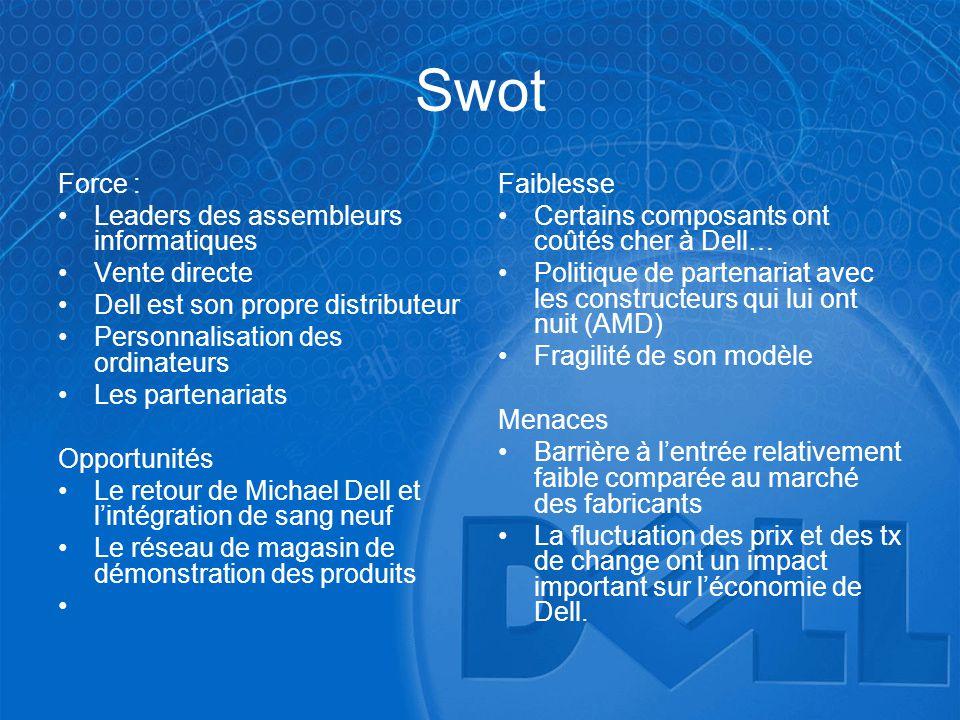 Swot Force : •Leaders des assembleurs informatiques •Vente directe •Dell est son propre distributeur •Personnalisation des ordinateurs •Les partenaria