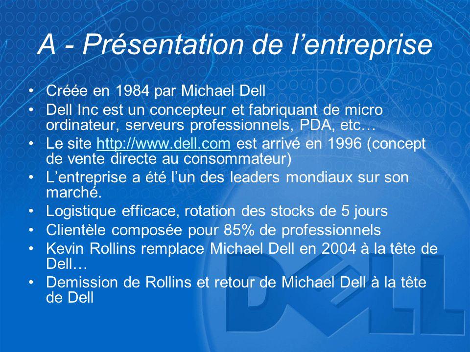 A - Présentation de l'entreprise •Créée en 1984 par Michael Dell •Dell Inc est un concepteur et fabriquant de micro ordinateur, serveurs professionnel
