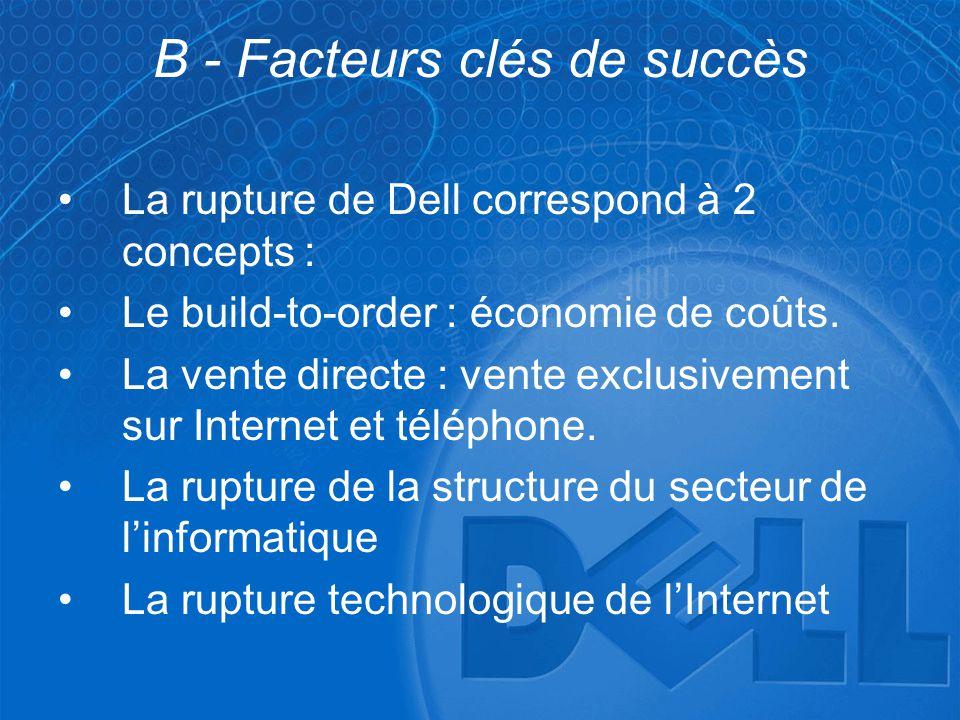 B - Facteurs clés de succès •La rupture de Dell correspond à 2 concepts : •Le build-to-order : économie de coûts. •La vente directe : vente exclusivem
