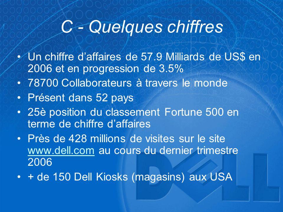 C - Quelques chiffres •Un chiffre d'affaires de 57.9 Milliards de US$ en 2006 et en progression de 3.5% •78700 Collaborateurs à travers le monde •Prés