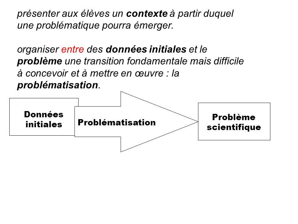 Données initiales Problème scientifique Problématisation présenter aux élèves un contexte à partir duquel une problématique pourra émerger. organiser
