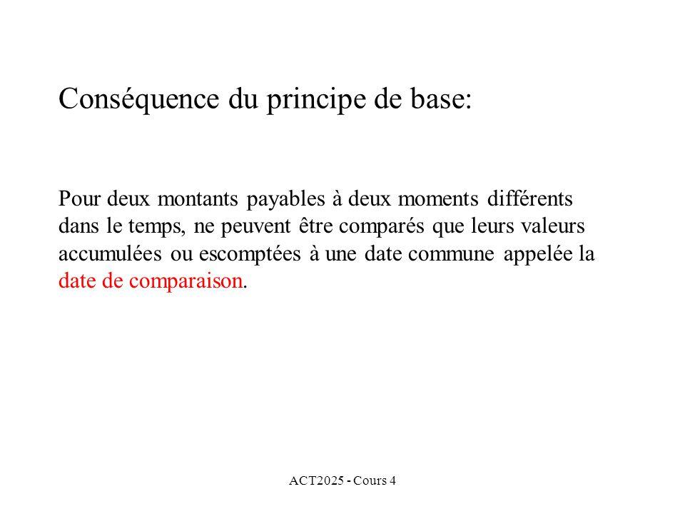 ACT2025 - Cours 4 Pour deux montants payables à deux moments différents dans le temps, ne peuvent être comparés que leurs valeurs accumulées ou escomptées à une date commune appelée la date de comparaison.