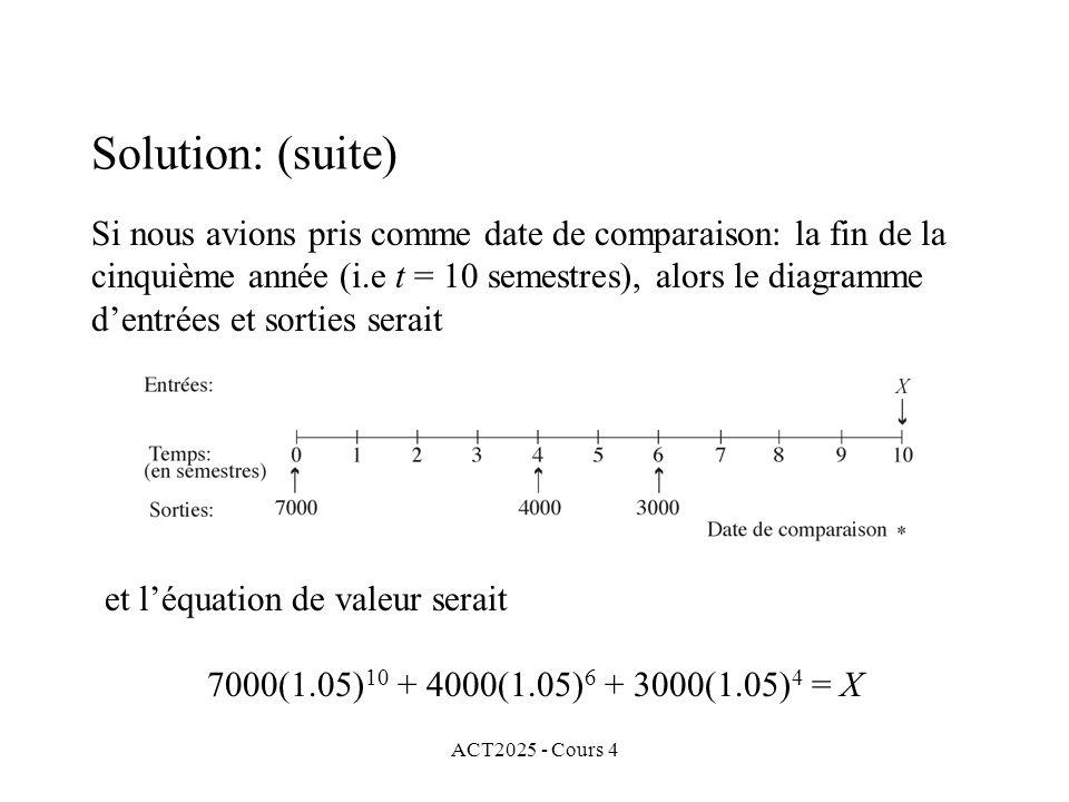ACT2025 - Cours 4 Si nous avions pris comme date de comparaison: la fin de la cinquième année (i.e t = 10 semestres), alors le diagramme d'entrées et sorties serait Solution: (suite) et l'équation de valeur serait 7000(1.05) 10 + 4000(1.05) 6 + 3000(1.05) 4 = X