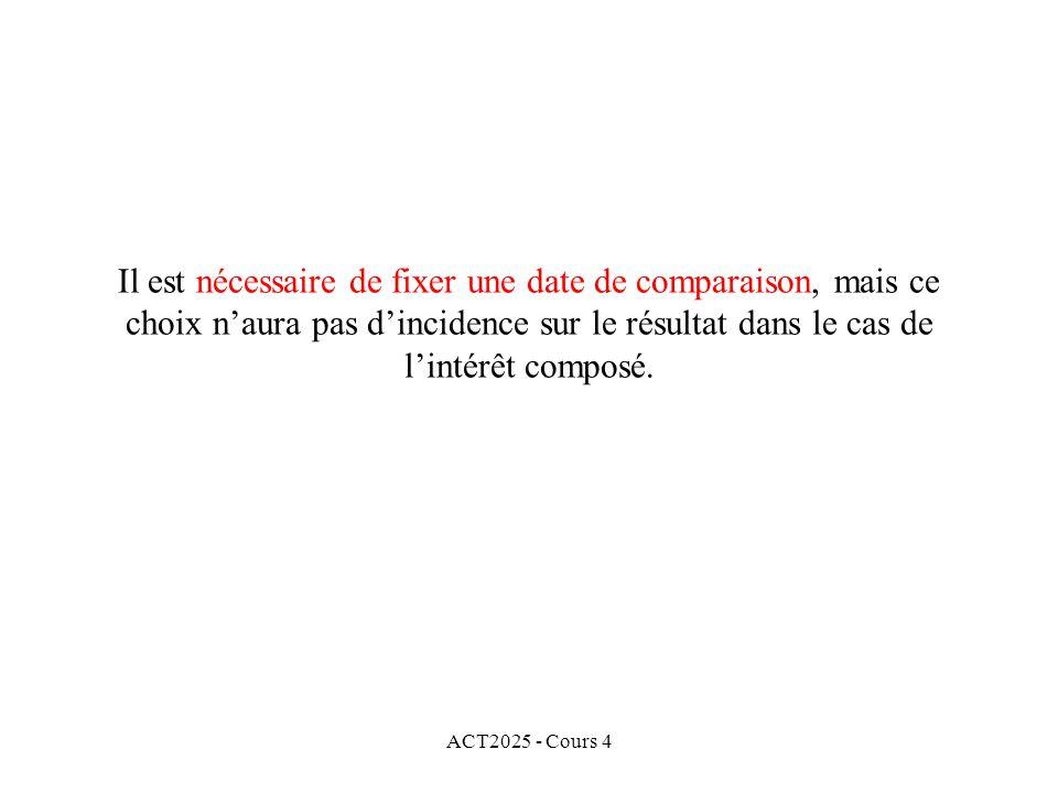 ACT2025 - Cours 4 Il est nécessaire de fixer une date de comparaison, mais ce choix n'aura pas d'incidence sur le résultat dans le cas de l'intérêt composé.