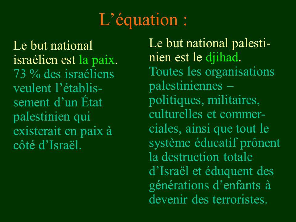 L'équation : Le but national israélien est la paix. 73 % des israéliens veulent l'établis- sement d'un État palestinien qui existerait en paix à côté
