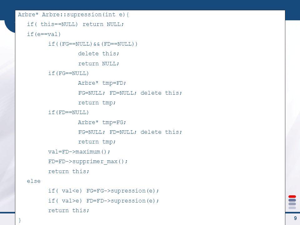 Programmation Orienté Objet en C++ 10 Entrée Sortie Entrée sortie standart  Iostream regroupe istream et ostream Classe ostream  Sortie standart : cout et surcharge l'opérateur <<  Autre fonctions:  cout.put(char c);  cout.write(char* tabC, int n);  cout.flush();