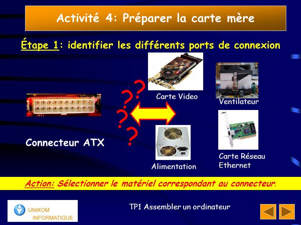 12 TP1 Assembler un ordinateur Activité 4: Préparer la carte mère Étape 1: identifier les différents ports de connexion Action: Sélectionner le matéri