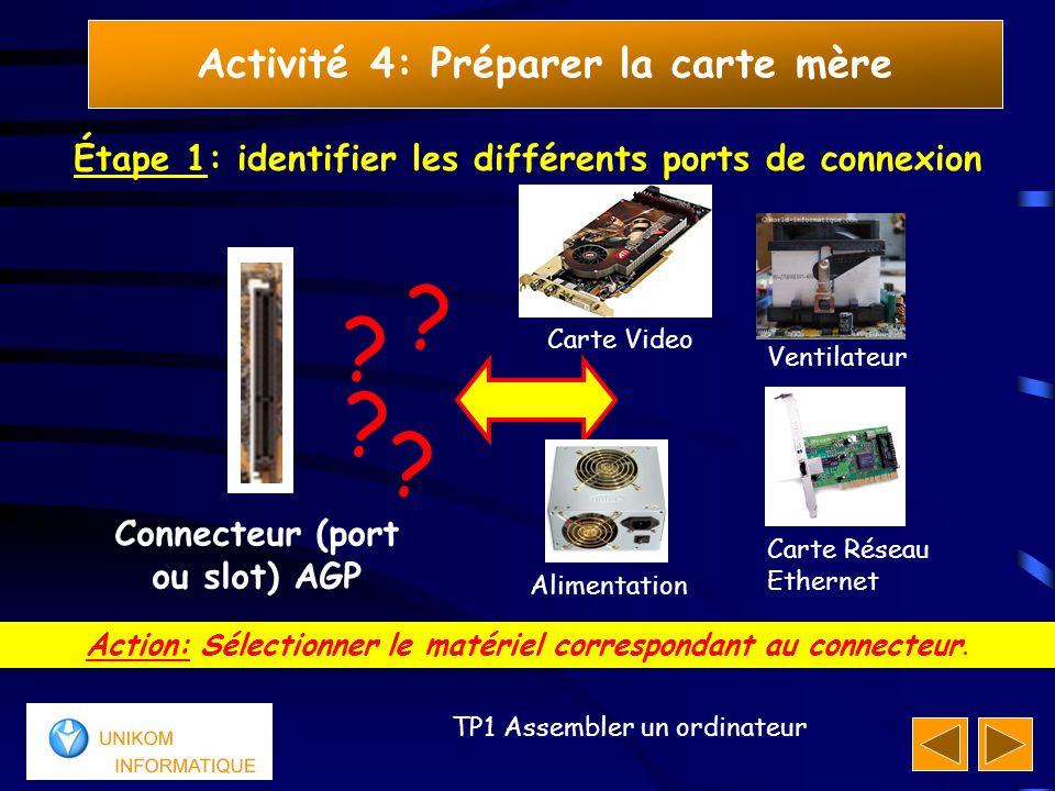 15 TP1 Assembler un ordinateur Activité 4: Préparer la carte mère Étape 1: identifier les différents ports de connexion Action: Sélectionner le matéri