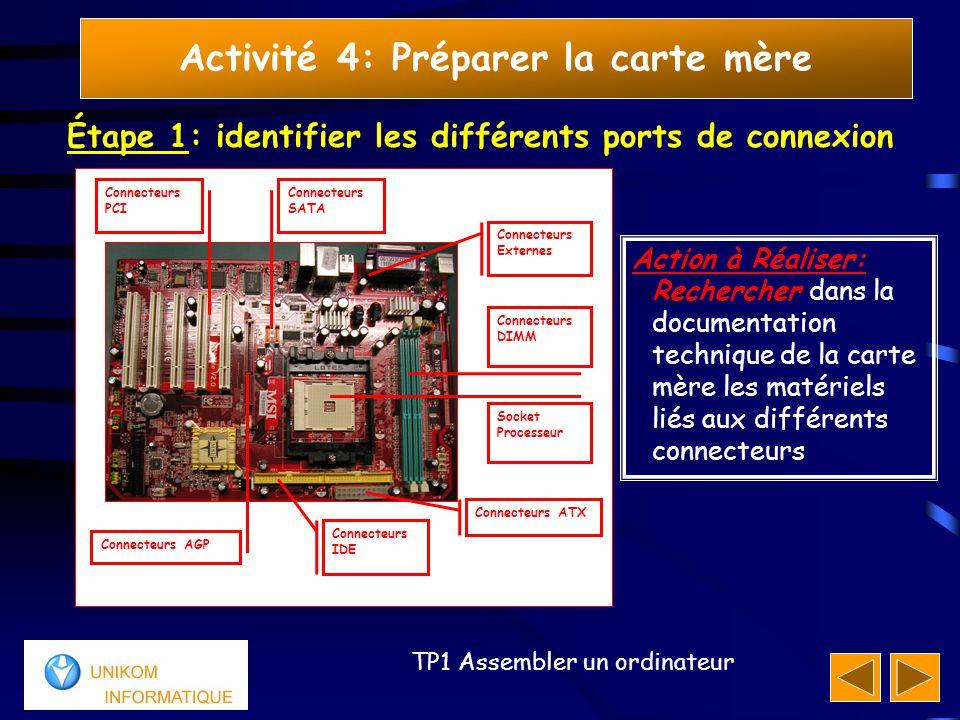 13 TP1 Assembler un ordinateur Activité 4: Préparer la carte mère Étape 1: identifier les différents ports de connexion Réponse: Le connecteur ATX sert à relier la carte mère et le bloc d'alimentation Réponse juste.