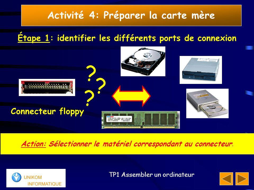 44 TP1 Assembler un ordinateur Activité 4: Préparer la carte mère Étape 1: identifier les différents ports de connexion Réponse: Le connecteur Floppy correspond au lecteur de disquette.