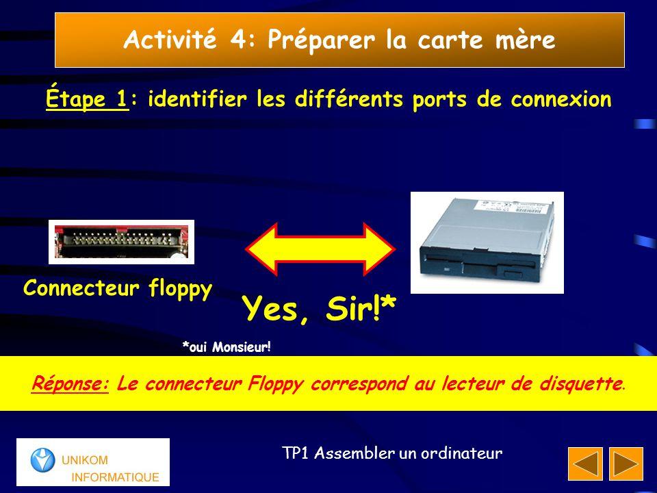 44 TP1 Assembler un ordinateur Activité 4: Préparer la carte mère Étape 1: identifier les différents ports de connexion Réponse: Le connecteur Floppy