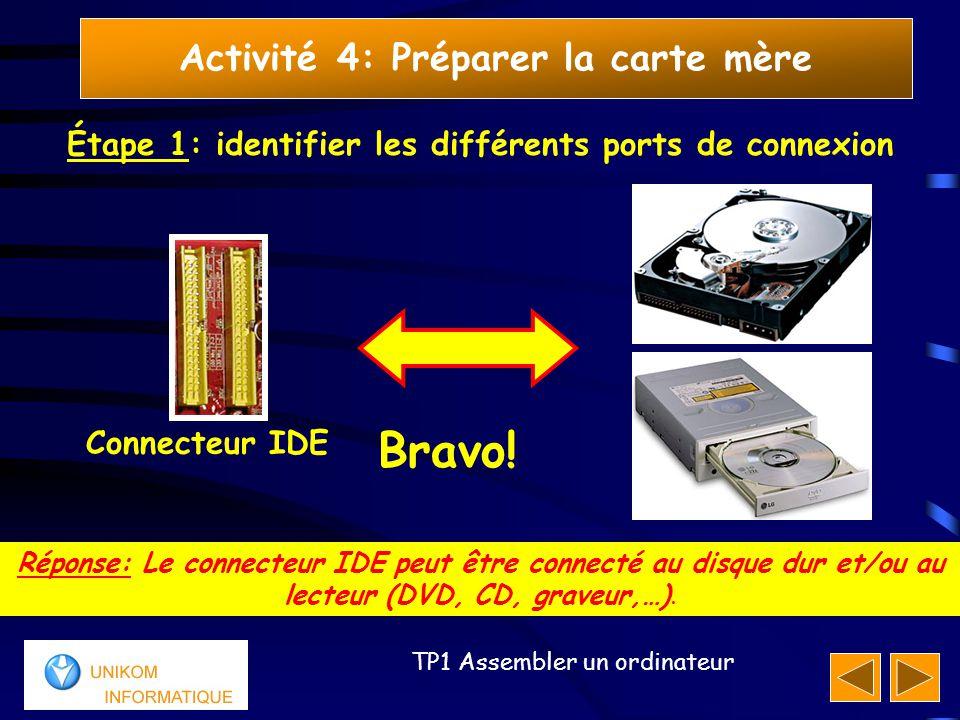 77 TP1 Assembler un ordinateur Activité 4: Préparer la carte mère Étape 1: identifier les différents ports de connexion Réponse: Le connecteur IDE peu