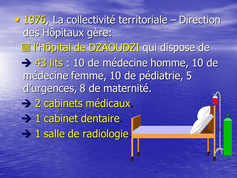 • 1976, La collectivité territoriale – Direction des Hôpitaux gère:  l'Hôpital de DZAOUDZI qui dispose de  l'Hôpital de DZAOUDZI qui dispose de  43 lits : 10 de médecine homme, 10 de médecine femme, 10 de pédiatrie, 5 d'urgences, 8 de maternité.