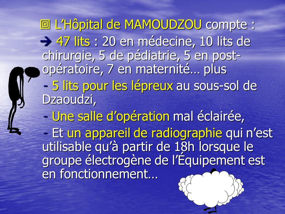  L'Hôpital de MAMOUDZOU compte :  L'Hôpital de MAMOUDZOU compte :  47 lits : 20 en médecine, 10 lits de chirurgie, 5 de pédiatrie, 5 en post- opératoire, 7 en maternité… plus  47 lits : 20 en médecine, 10 lits de chirurgie, 5 de pédiatrie, 5 en post- opératoire, 7 en maternité… plus - 5 lits pour les lépreux au sous-sol de Dzaoudzi, - 5 lits pour les lépreux au sous-sol de Dzaoudzi, - Une salle d'opération mal éclairée, - Une salle d'opération mal éclairée, - Et un appareil de radiographie qui n'est utilisable qu'à partir de 18h lorsque le groupe électrogène de l'Équipement est en fonctionnement… - Et un appareil de radiographie qui n'est utilisable qu'à partir de 18h lorsque le groupe électrogène de l'Équipement est en fonctionnement…
