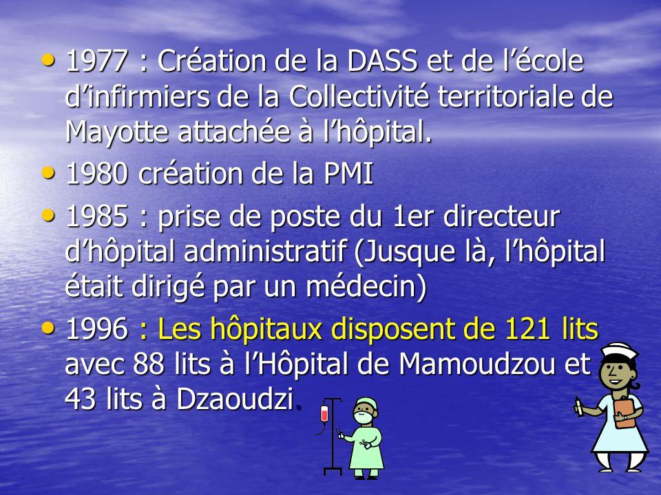 • 1977 : Création de la DASS et de l'école d'infirmiers de la Collectivité territoriale de Mayotte attachée à l'hôpital.