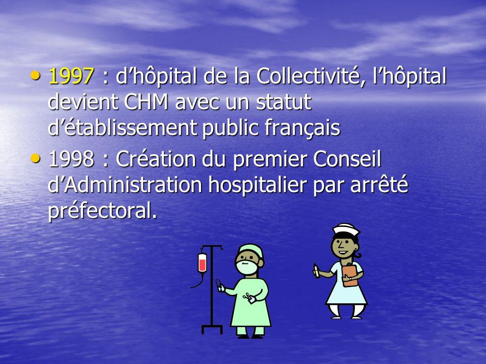 • 1997 : d'hôpital de la Collectivité, l'hôpital devient CHM avec un statut d'établissement public français • 1998 : Création du premier Conseil d'Administration hospitalier par arrêté préfectoral.