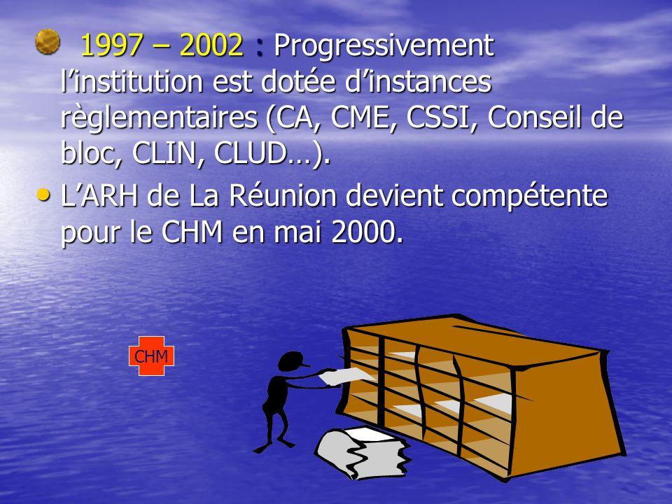 1997 – 2002 : Progressivement l'institution est dotée d'instances règlementaires (CA, CME, CSSI, Conseil de bloc, CLIN, CLUD…).