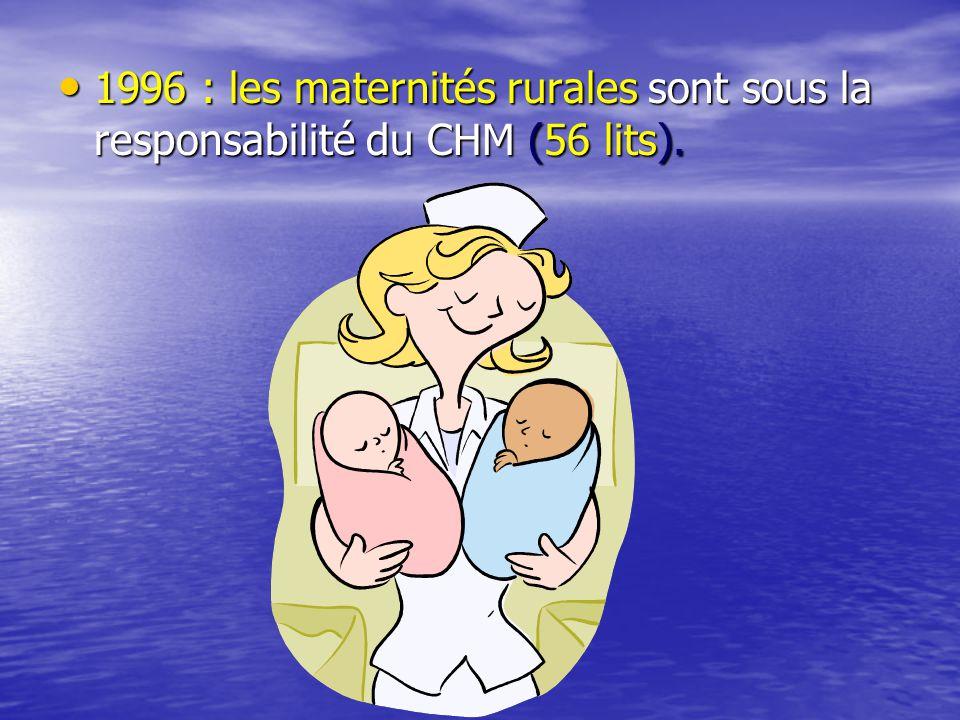 • 1996 : les maternités rurales sont sous la responsabilité du CHM (56 lits).