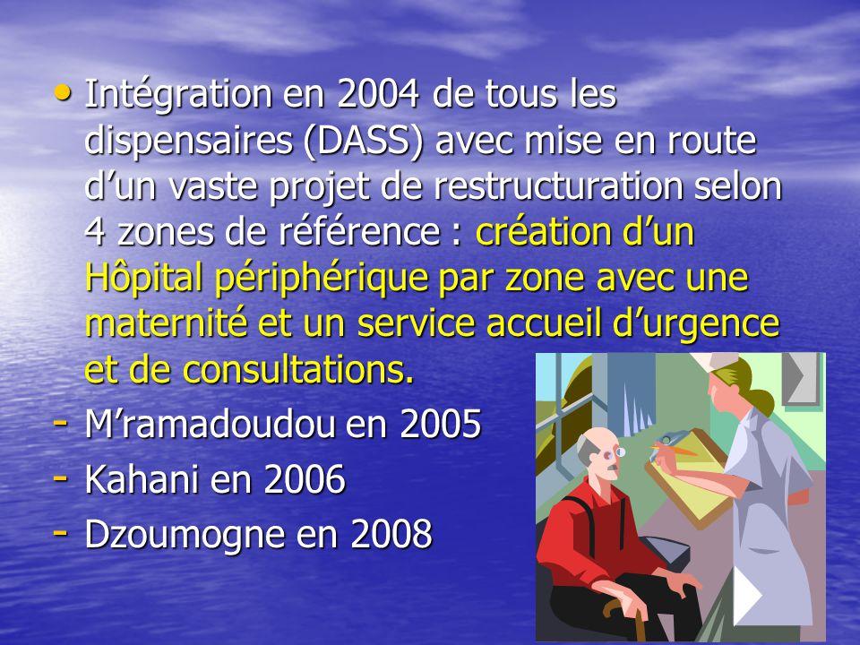• Intégration en 2004 de tous les dispensaires (DASS) avec mise en route d'un vaste projet de restructuration selon 4 zones de référence : création d'un Hôpital périphérique par zone avec une maternité et un service accueil d'urgence et de consultations.