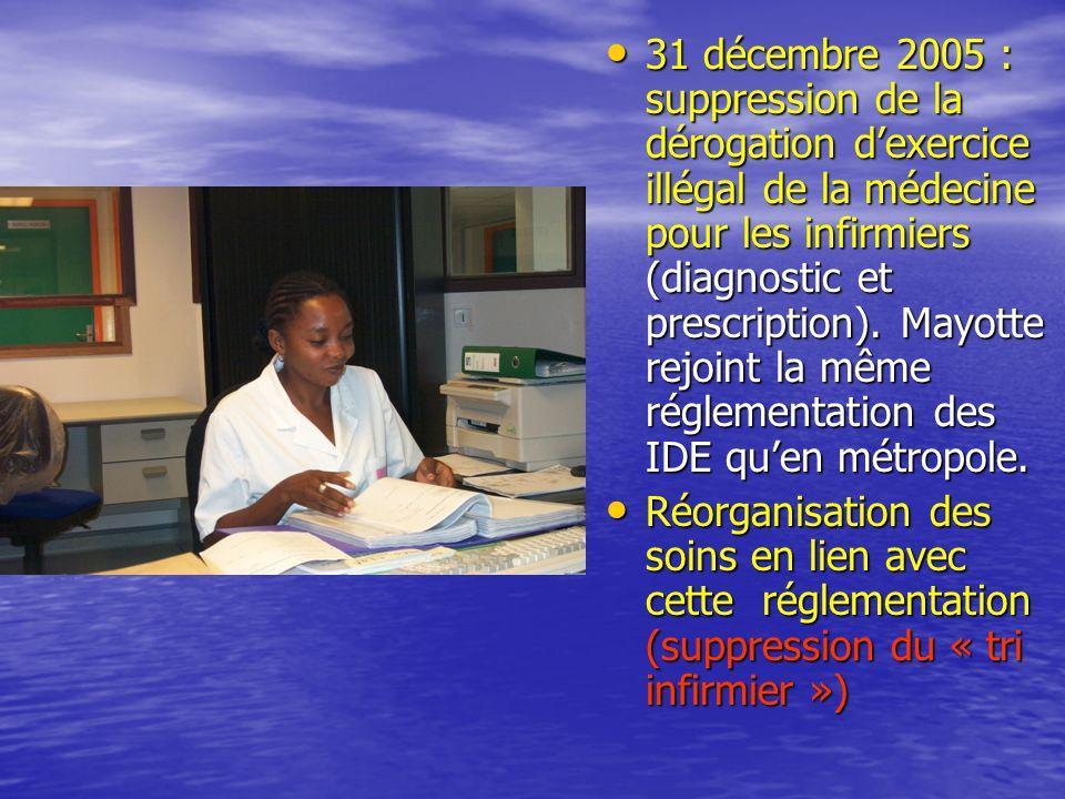 • 31 décembre 2005 : suppression de la dérogation d'exercice illégal de la médecine pour les infirmiers (diagnostic et prescription).