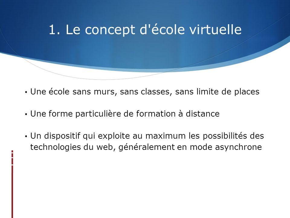 1. Le concept d'école virtuelle • Une école sans murs, sans classes, sans limite de places • Une forme particulière de formation à distance • Un dispo