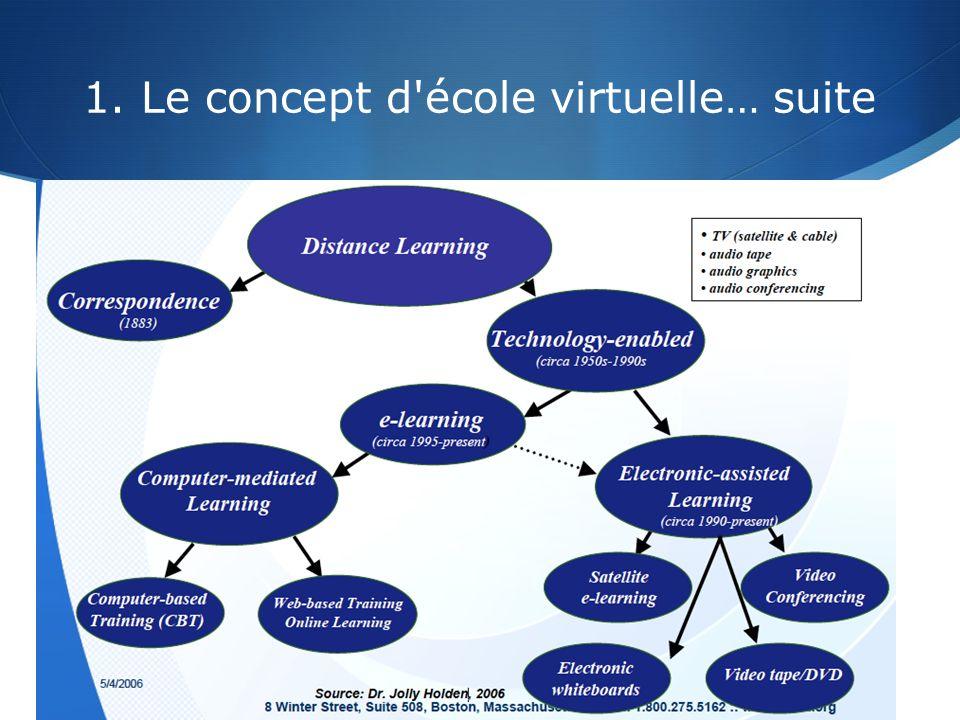 1. Le concept d'école virtuelle… suite