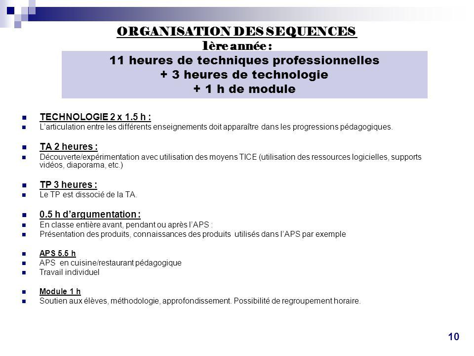 ORGANISATION DES SEQUENCES 1ère année :  TECHNOLOGIE 2 x 1.5 h :  L'articulation entre les différents enseignements doit apparaître dans les progres