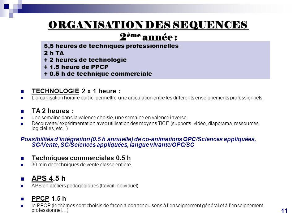 ORGANISATION DES SEQUENCES 2 ème année :  TECHNOLOGIE 2 x 1 heure :  L'organisation horaire doit ici permettre une articulation entre les différents