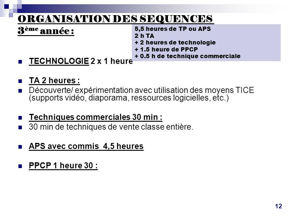 ORGANISATION DES SEQUENCES 3 ème année :  TECHNOLOGIE 2 x 1 heure  TA 2 heures :  Découverte/ expérimentation avec utilisation des moyens TICE (sup