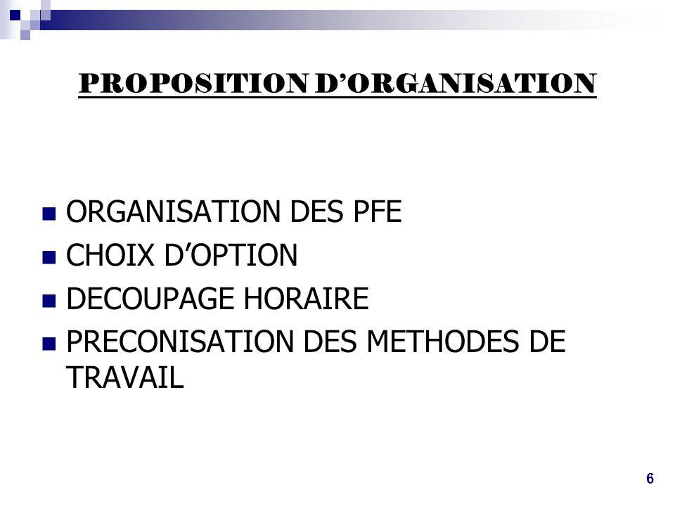 PROPOSITION D'ORGANISATION  ORGANISATION DES PFE  CHOIX D'OPTION  DECOUPAGE HORAIRE  PRECONISATION DES METHODES DE TRAVAIL 6