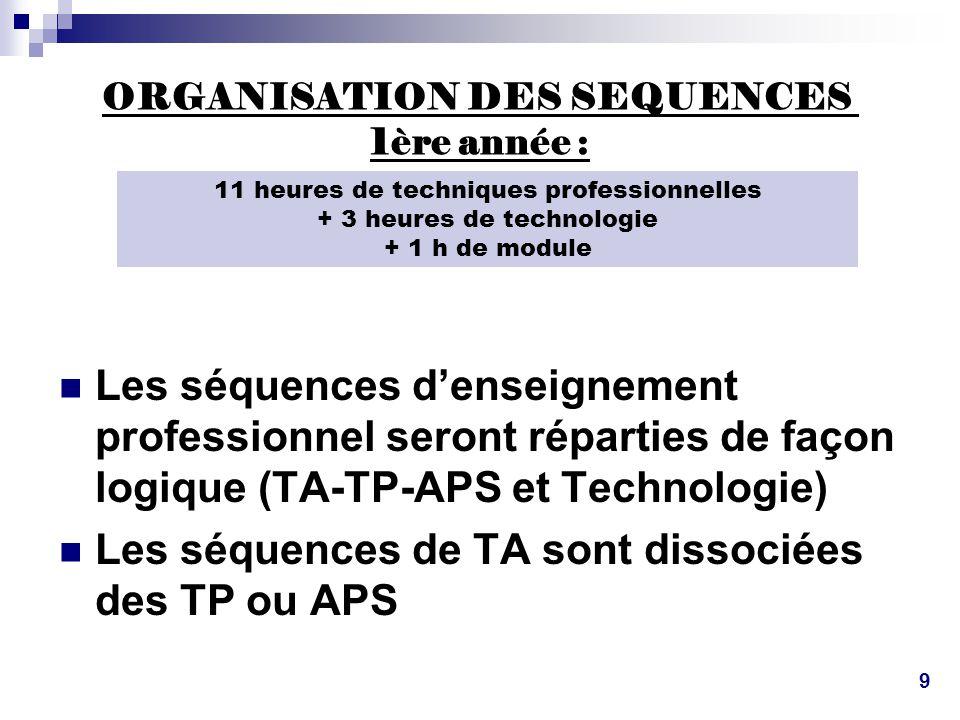 ORGANISATION DES SEQUENCES 1ère année :  Les séquences d'enseignement professionnel seront réparties de façon logique (TA-TP-APS et Technologie)  Le