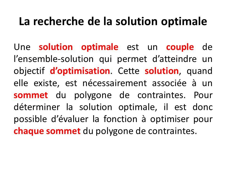 Une solution optimale est un couple de l'ensemble-solution qui permet d'atteindre un objectif d'optimisation. Cette solution, quand elle existe, est n