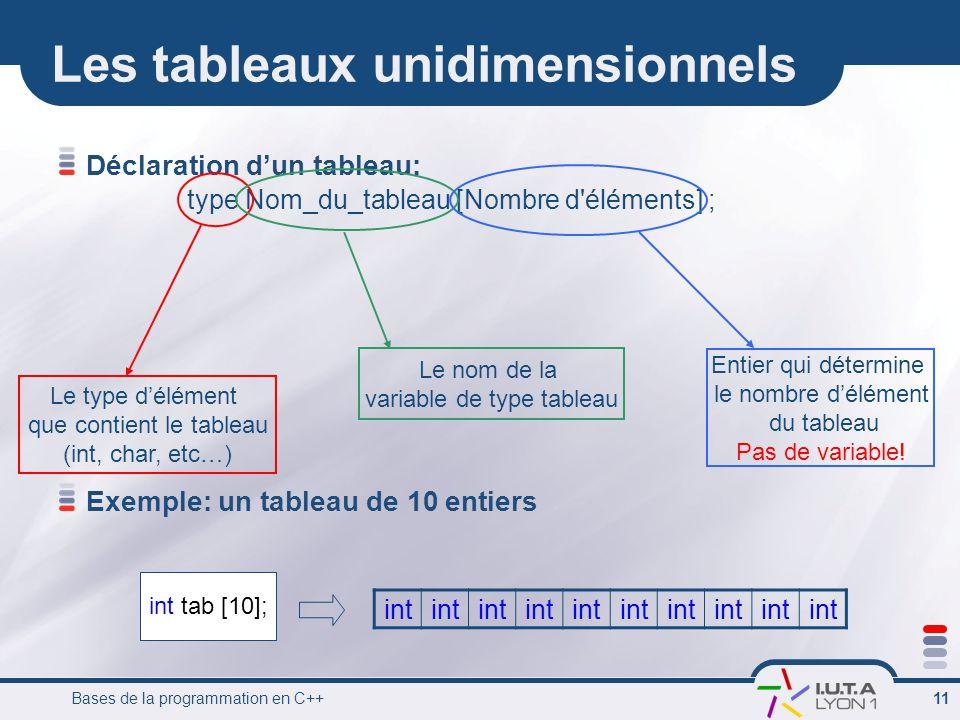 Bases de la programmation en C++ 11 Les tableaux unidimensionnels Déclaration d'un tableau: Exemple: un tableau de 10 entiers type Nom_du_tableau [Nom