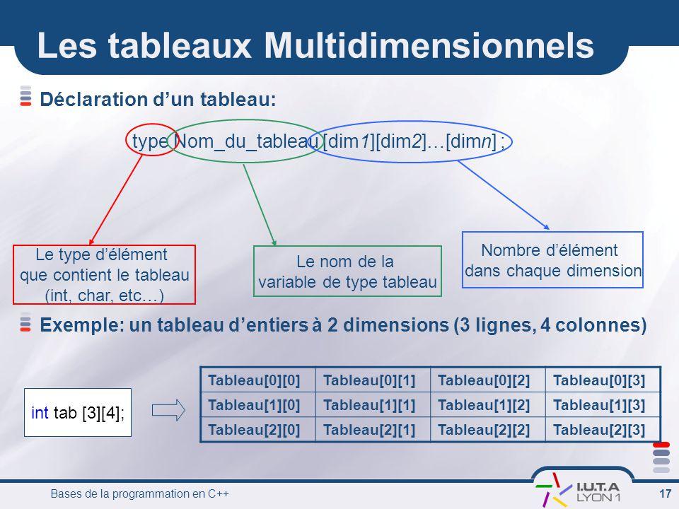 Bases de la programmation en C++ 17 Les tableaux Multidimensionnels Déclaration d'un tableau: Exemple: un tableau d'entiers à 2 dimensions (3 lignes,