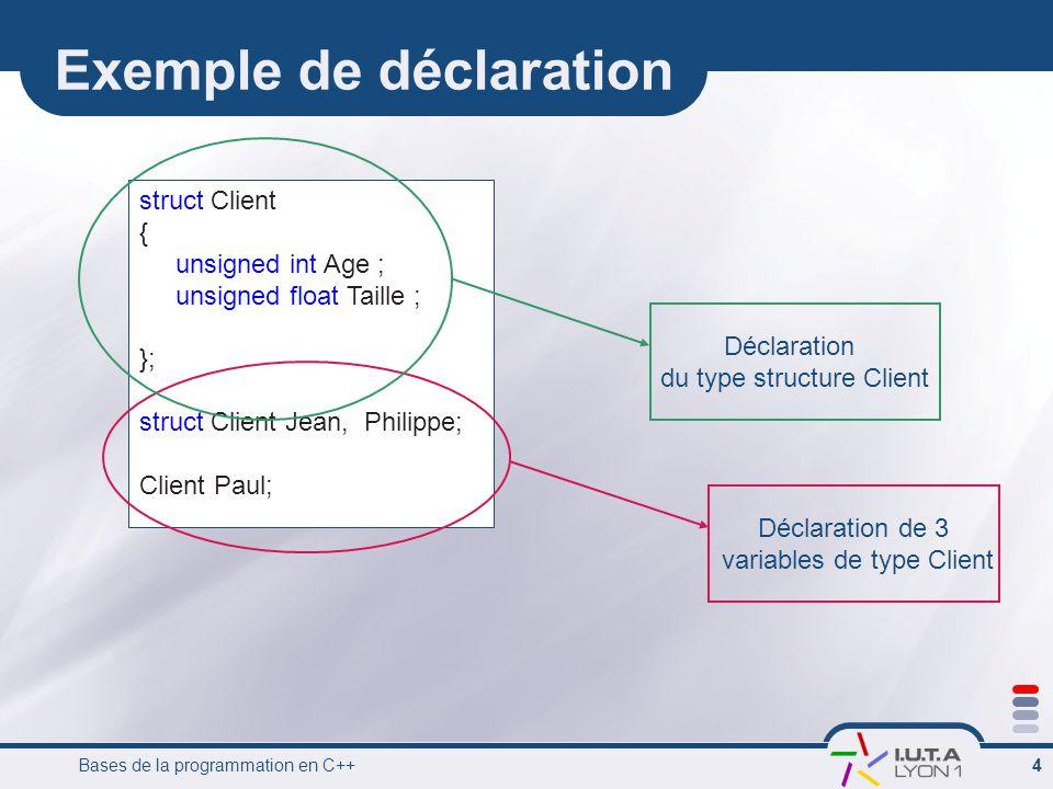 Bases de la programmation en C++ 4 Exemple de déclaration struct Client { unsigned int Age ; unsigned float Taille ; }; struct Client Jean, Philippe;